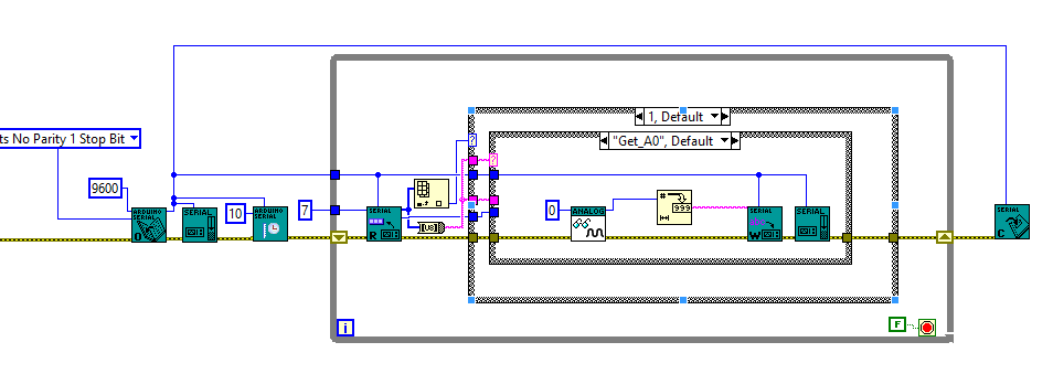 Geverywhere | Developer of Arduino Compatible Compiler for LabVIEW